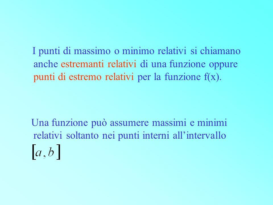 I punti di massimo o minimo relativi si chiamano anche estremanti relativi di una funzione oppure punti di estremo relativi per la funzione f(x).