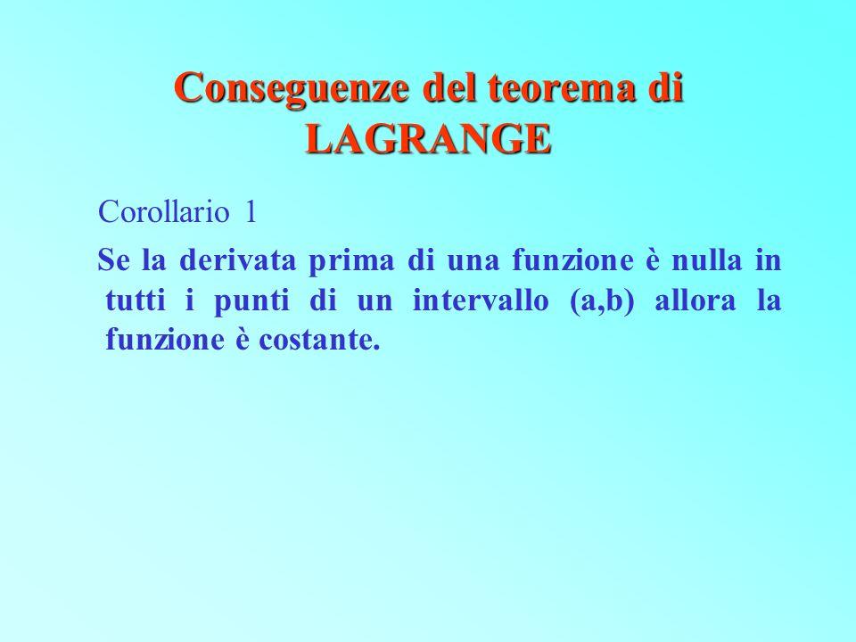 Conseguenze del teorema di LAGRANGE