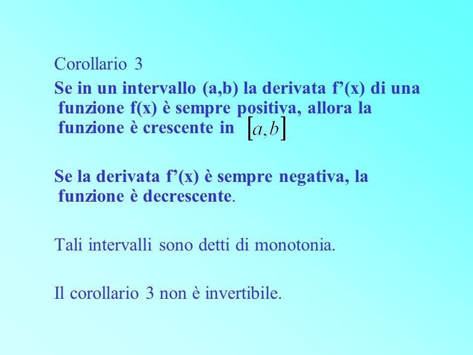 Corollario 3 Se in un intervallo (a,b) la derivata f'(x) di una funzione f(x) è sempre positiva, allora la funzione è crescente in.