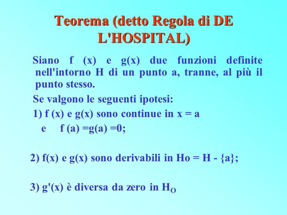 Teorema (detto Regola di DE L HOSPITAL)