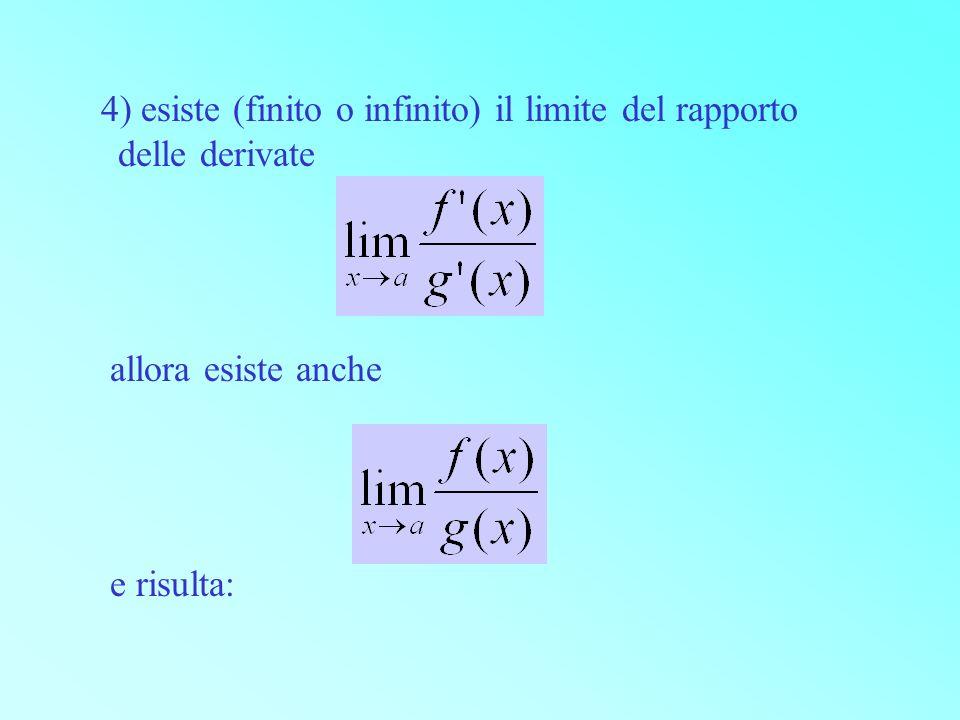 4) esiste (finito o infinito) il limite del rapporto delle derivate