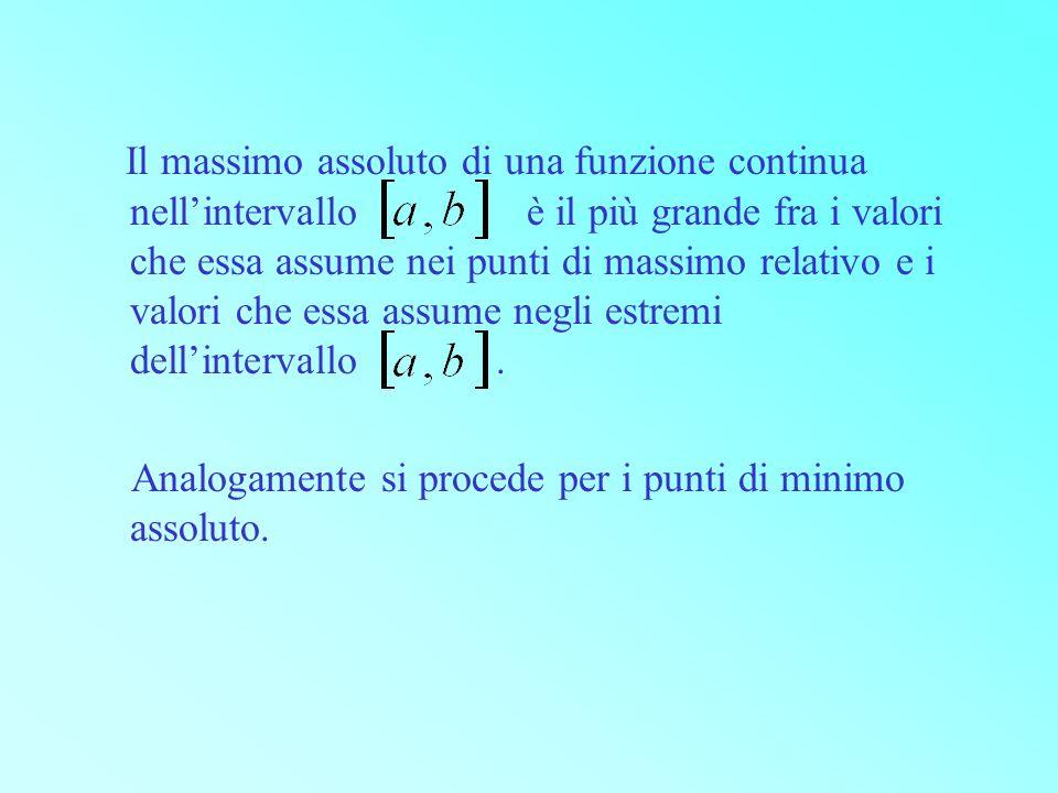 Il massimo assoluto di una funzione continua nell'intervallo è il più grande fra i valori che essa assume nei punti di massimo relativo e i valori che essa assume negli estremi dell'intervallo .