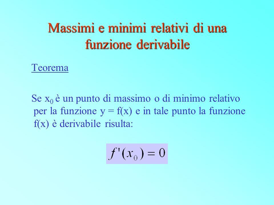 Massimi e minimi relativi di una funzione derivabile