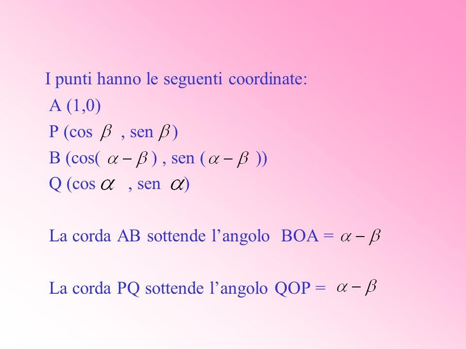 I punti hanno le seguenti coordinate: