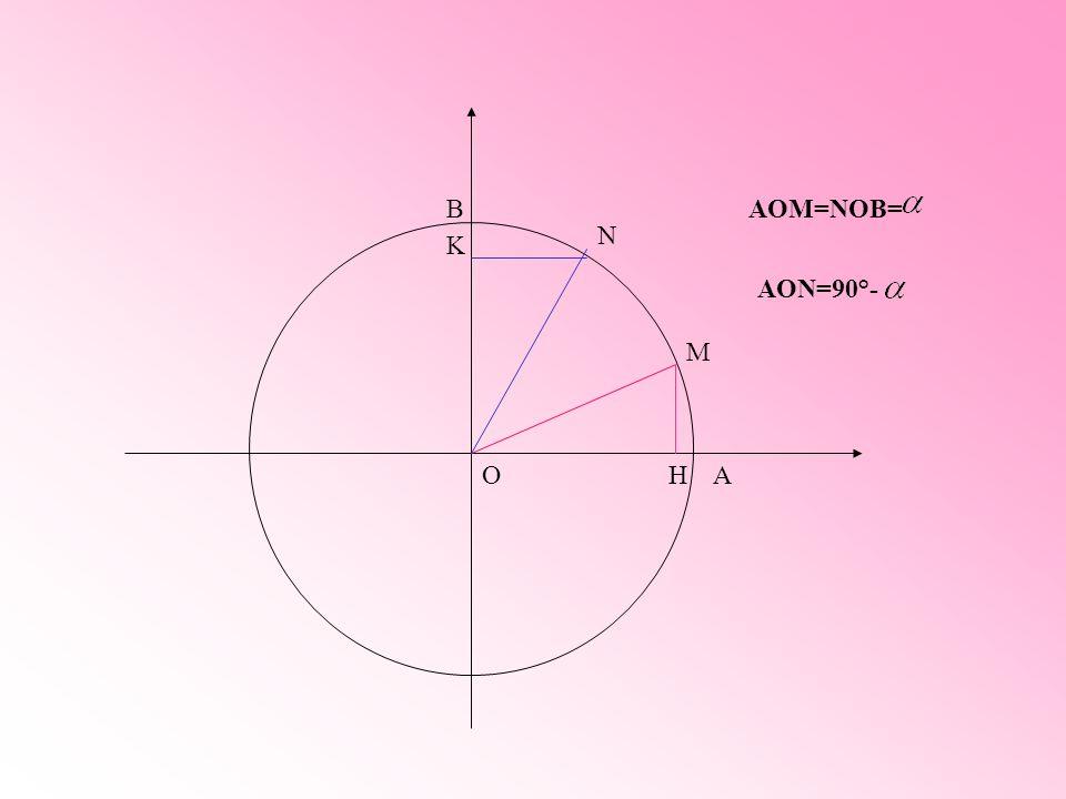 B AOM=NOB= N K AON=90°- M O H A