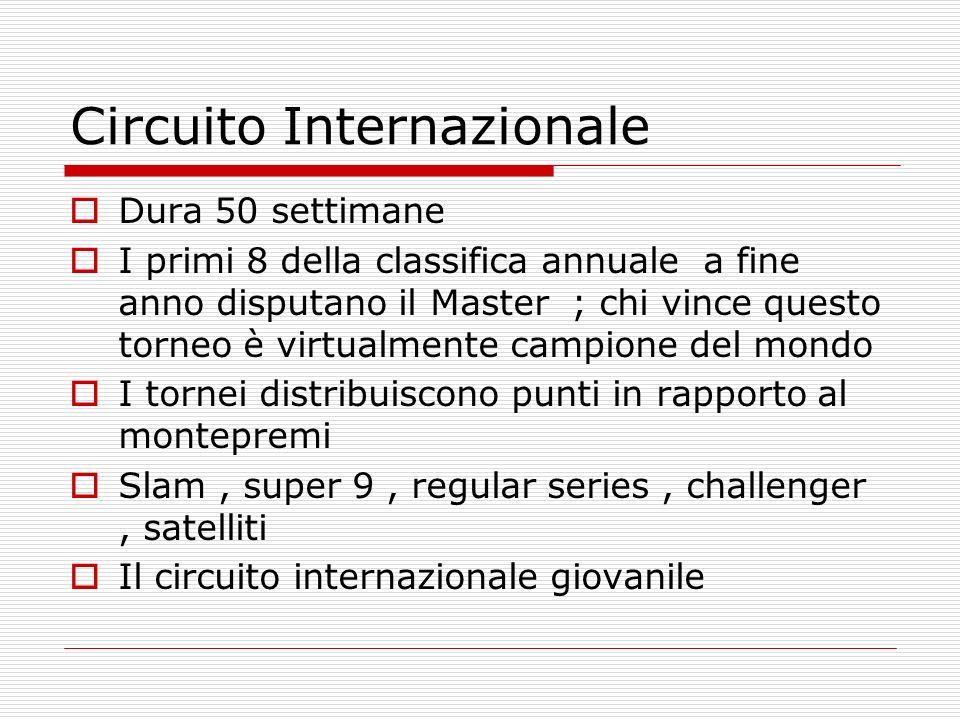 Circuito Internazionale