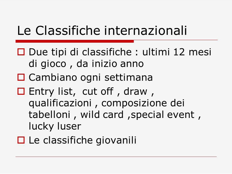 Le Classifiche internazionali