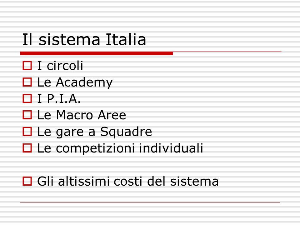 Il sistema Italia I circoli Le Academy I P.I.A. Le Macro Aree