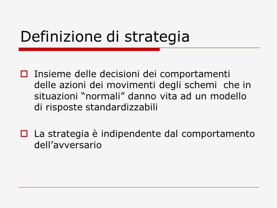 Definizione di strategia