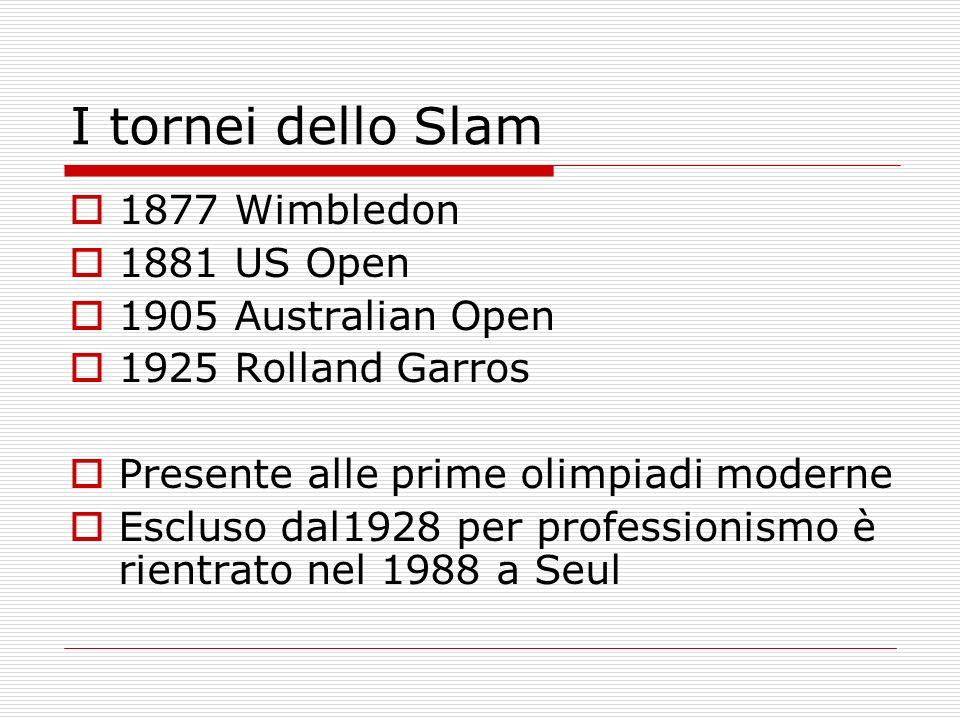 I tornei dello Slam 1877 Wimbledon 1881 US Open 1905 Australian Open