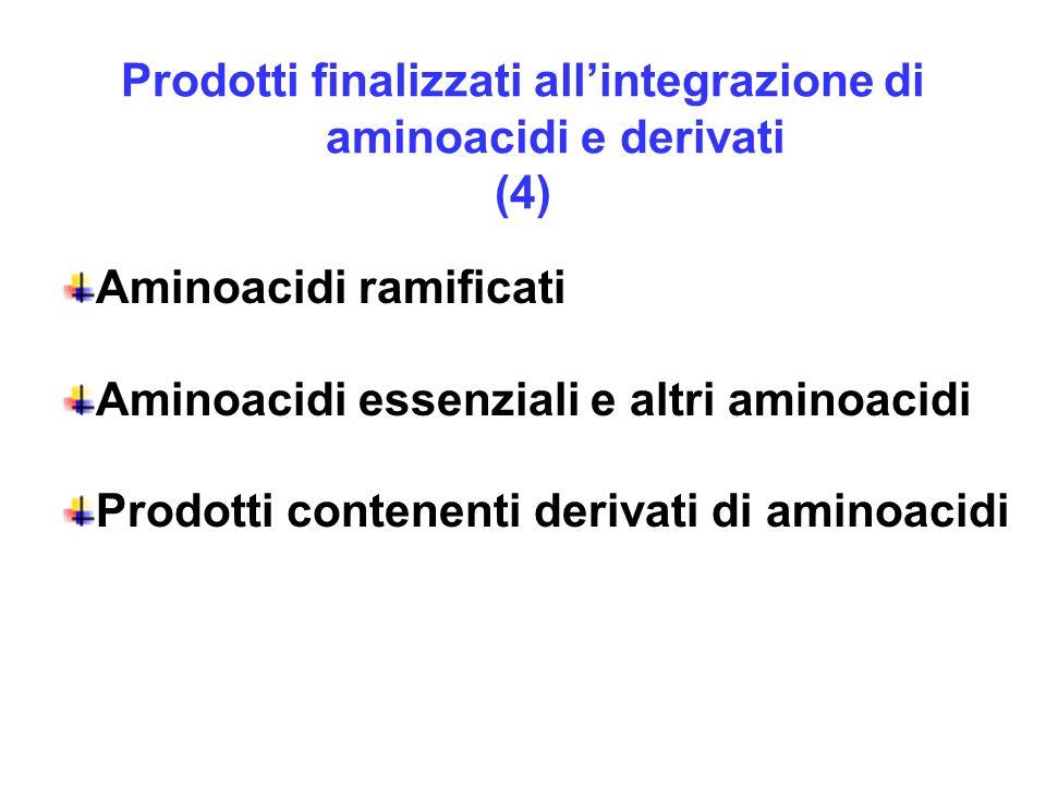 Prodotti finalizzati all'integrazione di aminoacidi e derivati (4)