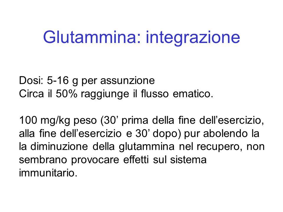 Glutammina: integrazione