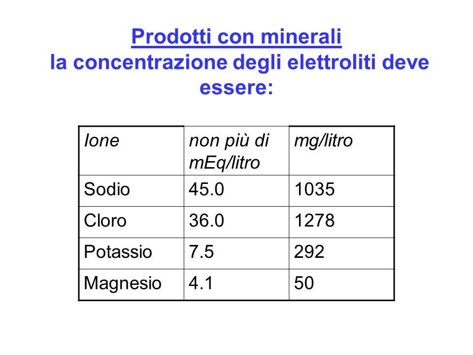 Prodotti con minerali la concentrazione degli elettroliti deve essere: