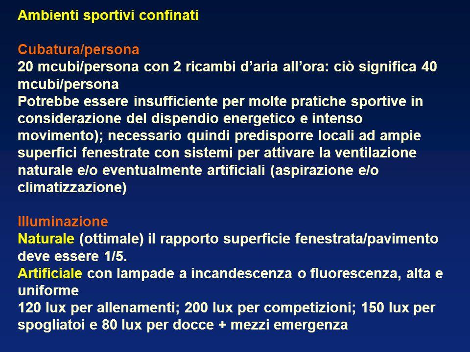 Ambienti sportivi confinati