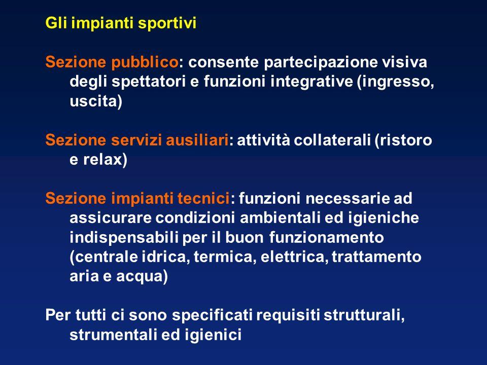 Gli impianti sportivi Sezione pubblico: consente partecipazione visiva degli spettatori e funzioni integrative (ingresso, uscita)