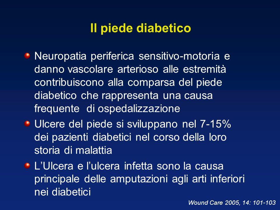Il piede diabetico