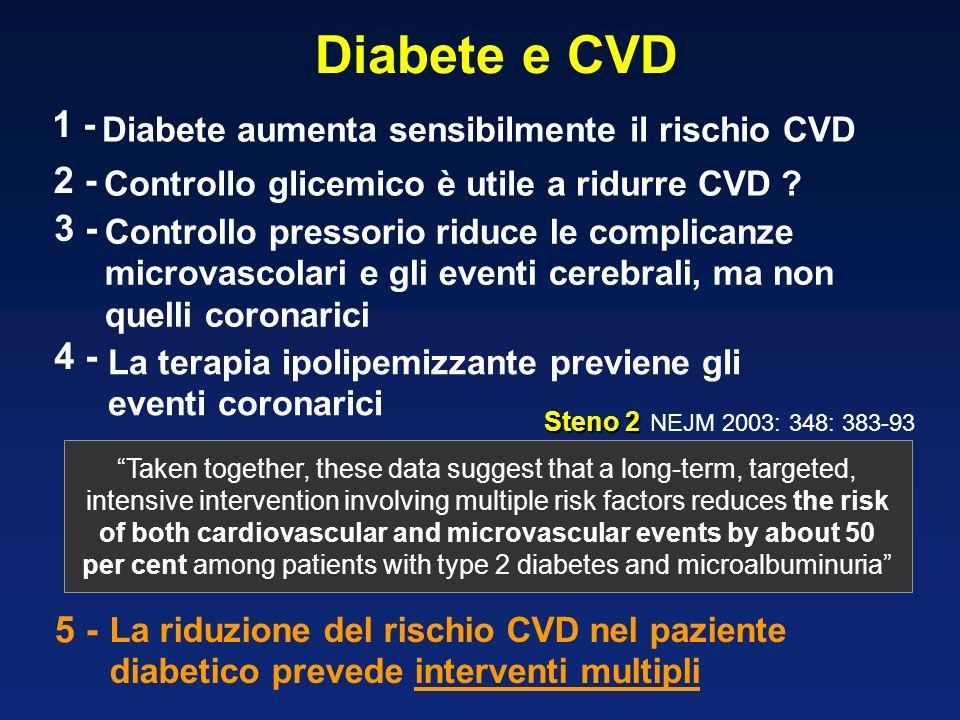 Diabete e CVD Diabete aumenta sensibilmente il rischio CVD. 1 - Controllo glicemico è utile a ridurre CVD