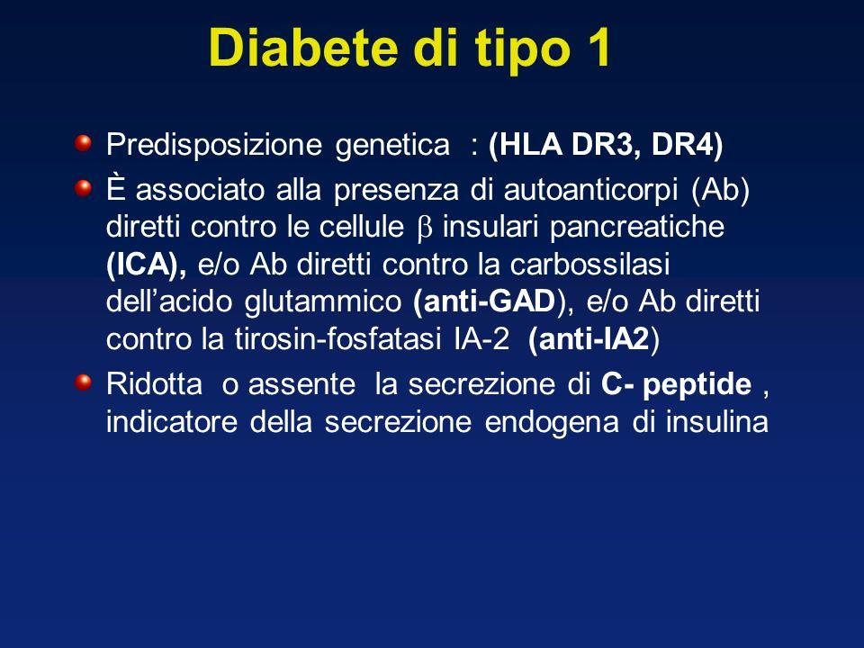 Diabete di tipo 1 Predisposizione genetica : (HLA DR3, DR4)