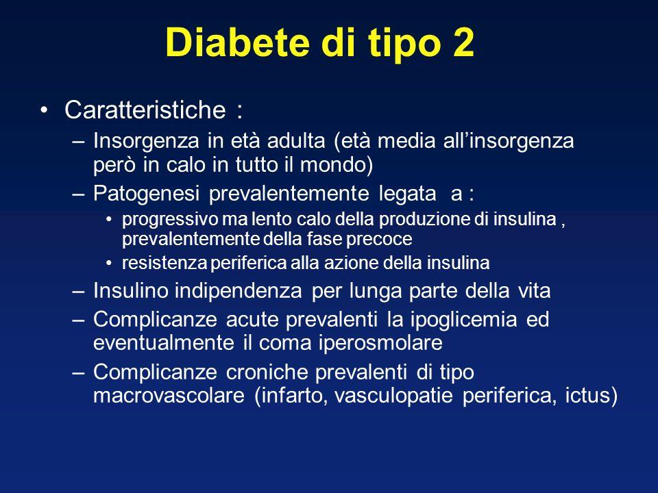 Diabete di tipo 2 Caratteristiche :