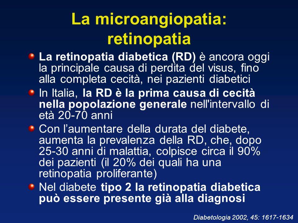 La microangiopatia: retinopatia