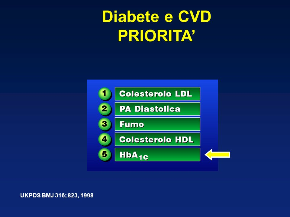 Diabete e CVD PRIORITA'