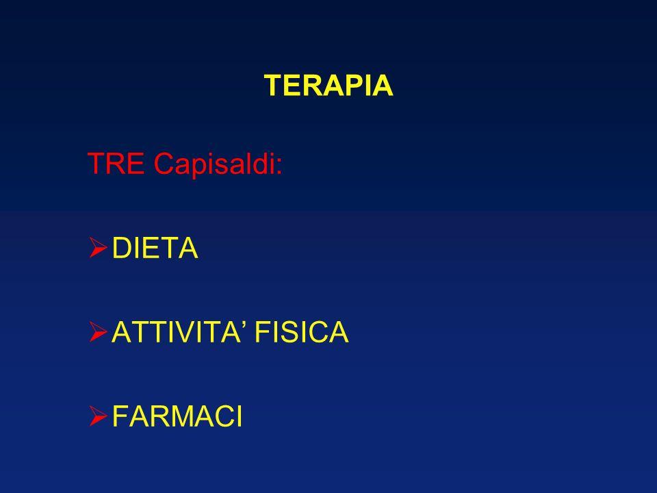 TERAPIA TRE Capisaldi: DIETA ATTIVITA' FISICA FARMACI
