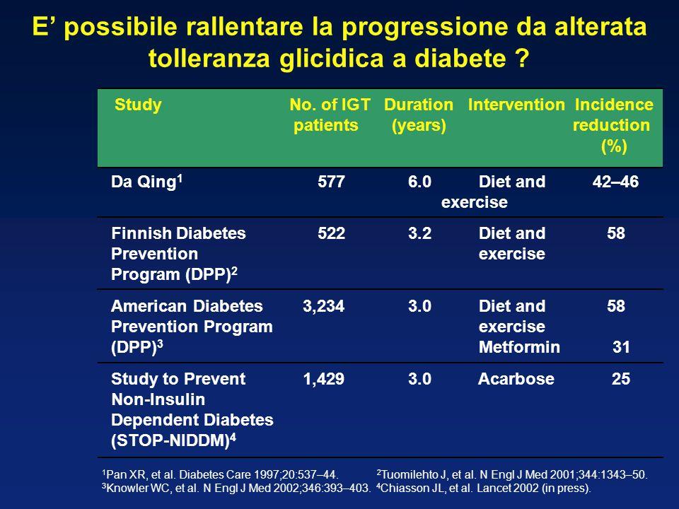 E' possibile rallentare la progressione da alterata tolleranza glicidica a diabete
