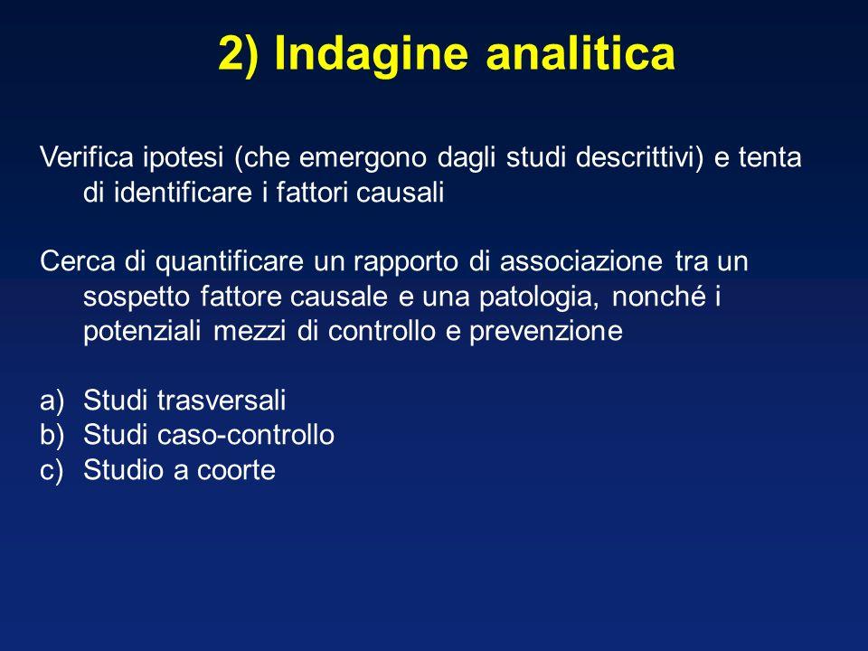 2) Indagine analitica Verifica ipotesi (che emergono dagli studi descrittivi) e tenta di identificare i fattori causali.