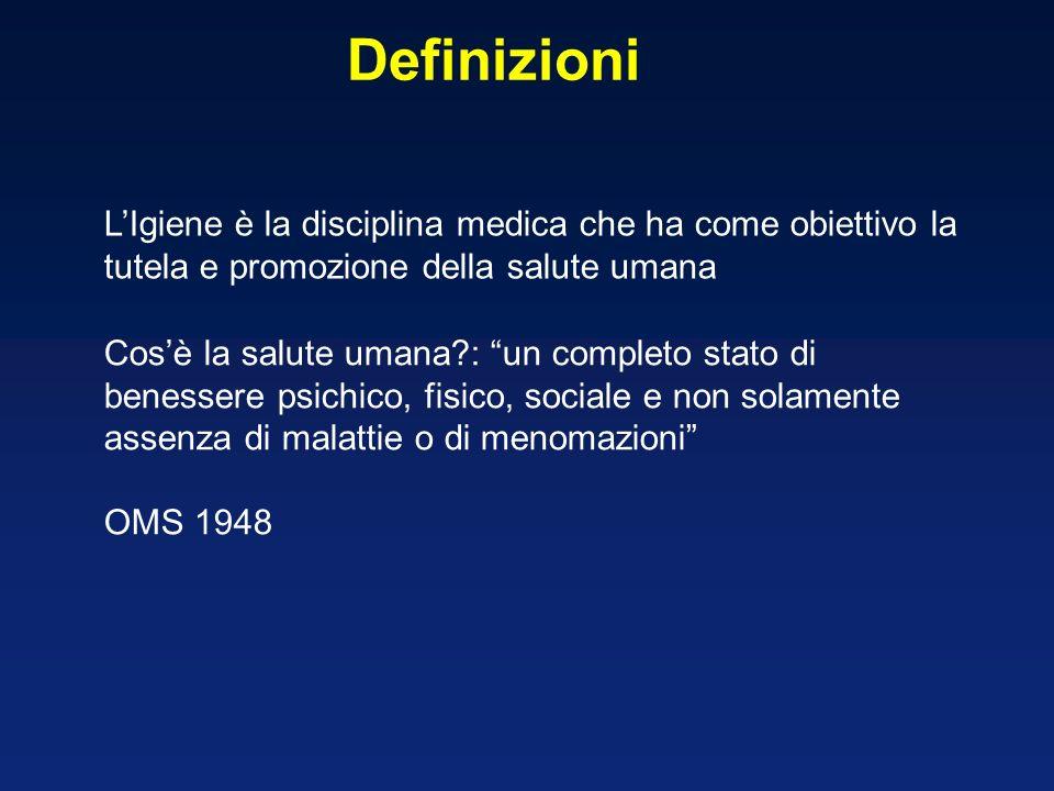 Definizioni L'Igiene è la disciplina medica che ha come obiettivo la tutela e promozione della salute umana.