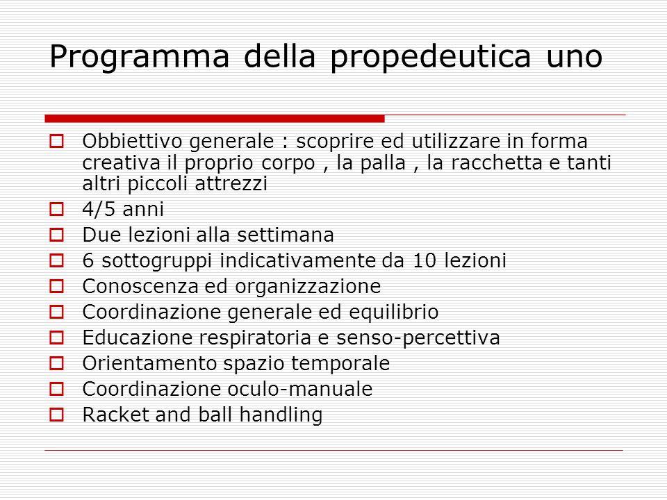 Programma della propedeutica uno