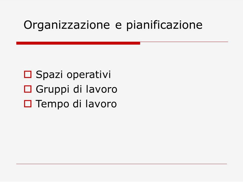 Organizzazione e pianificazione