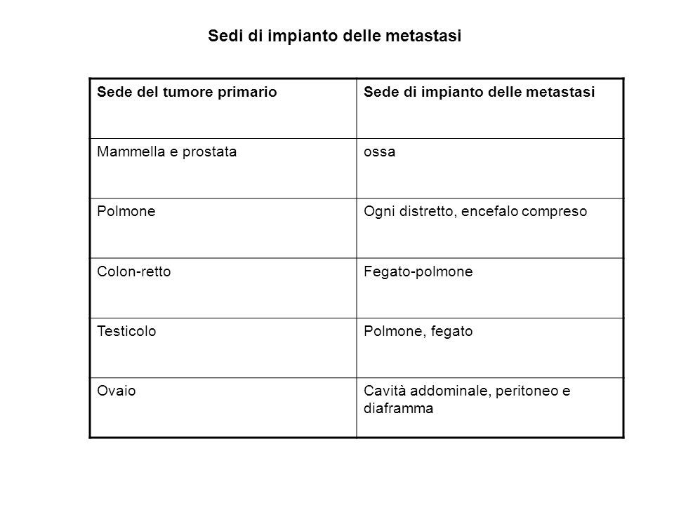 Sedi di impianto delle metastasi