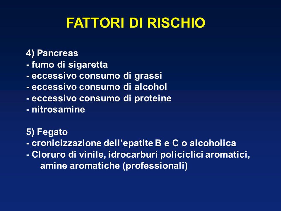FATTORI DI RISCHIO 4) Pancreas - fumo di sigaretta