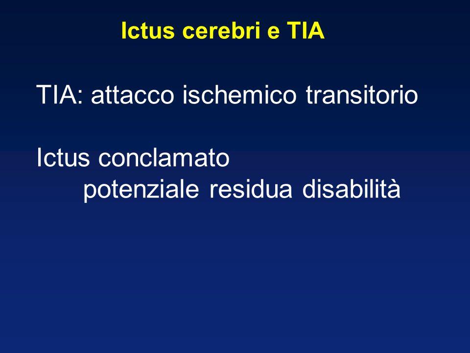 TIA: attacco ischemico transitorio Ictus conclamato