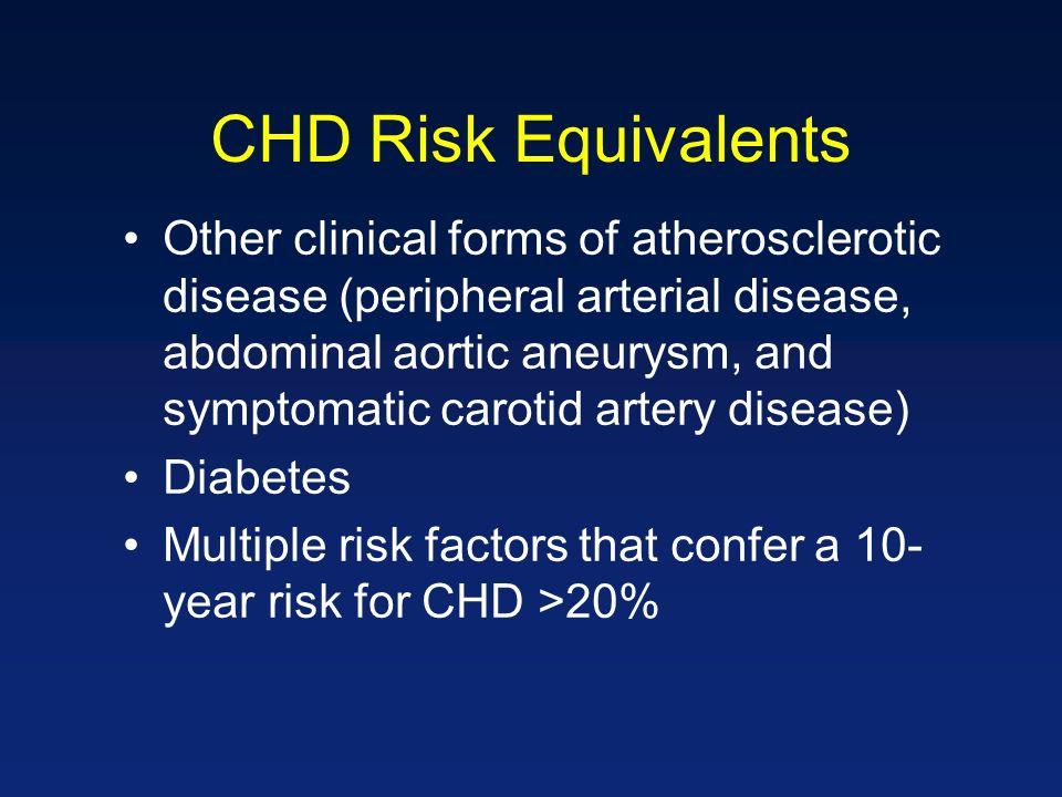 CHD Risk Equivalents