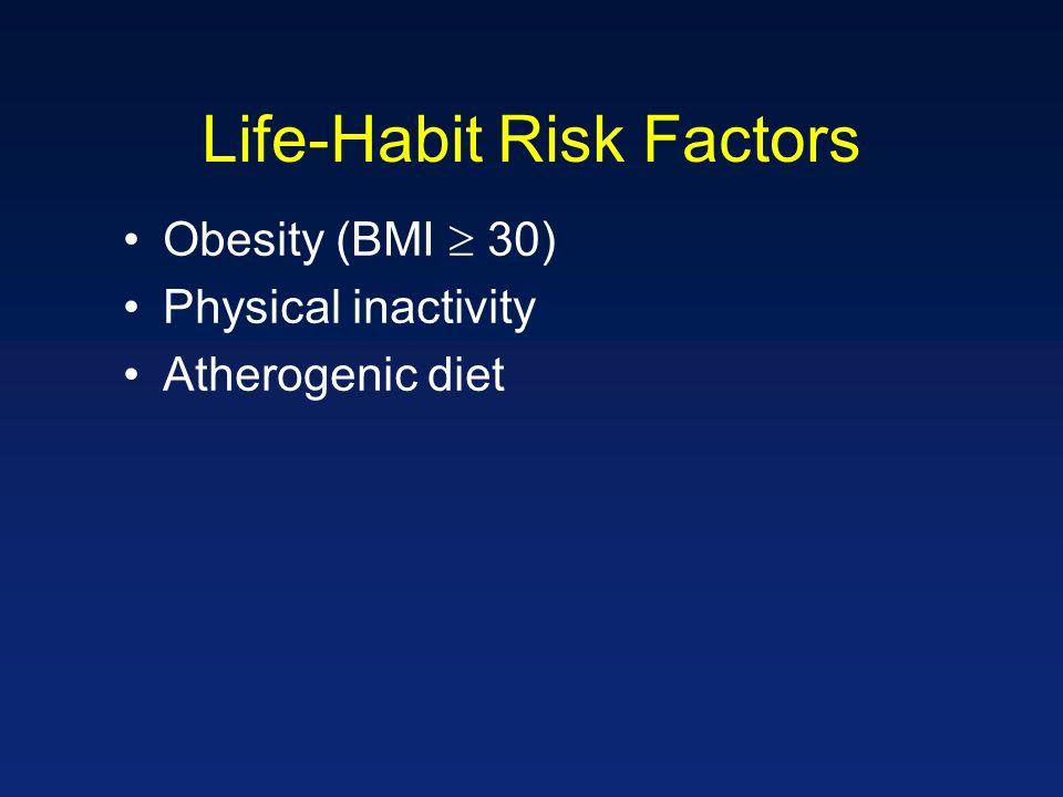 Life-Habit Risk Factors