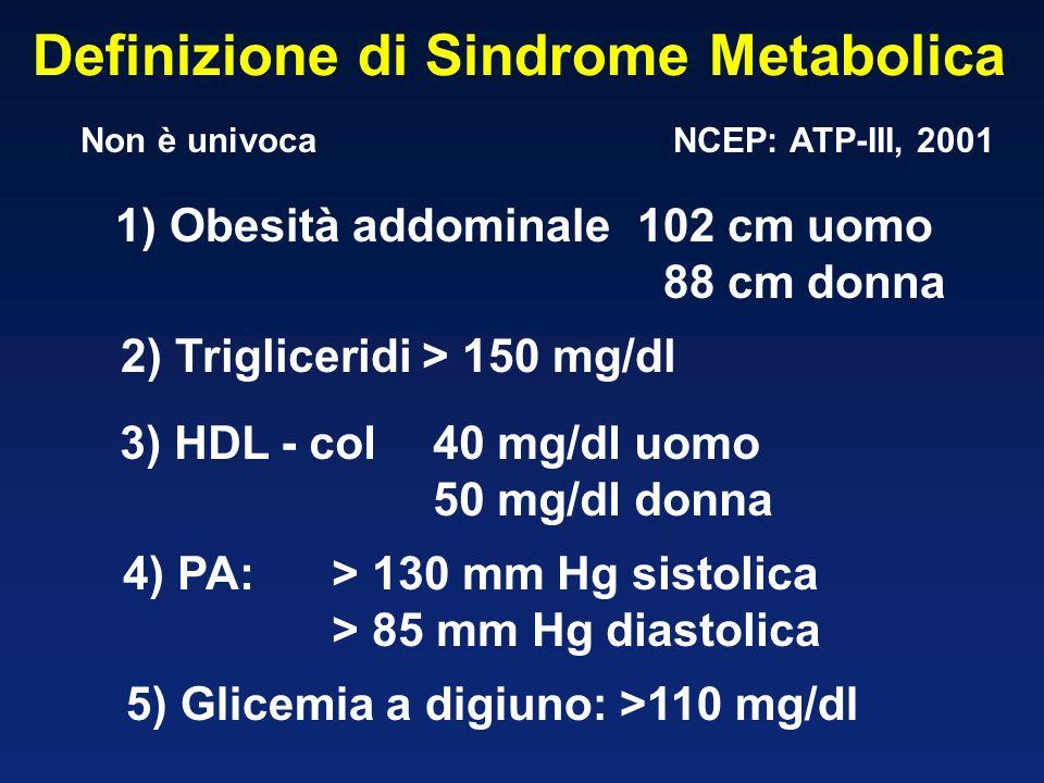 Definizione di Sindrome Metabolica