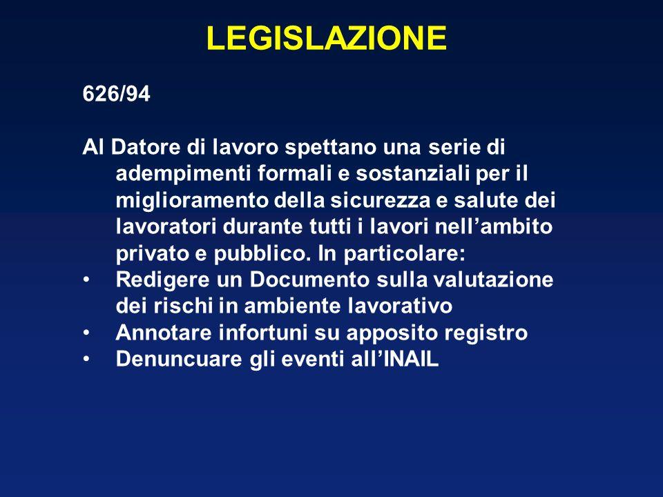 LEGISLAZIONE 626/94.
