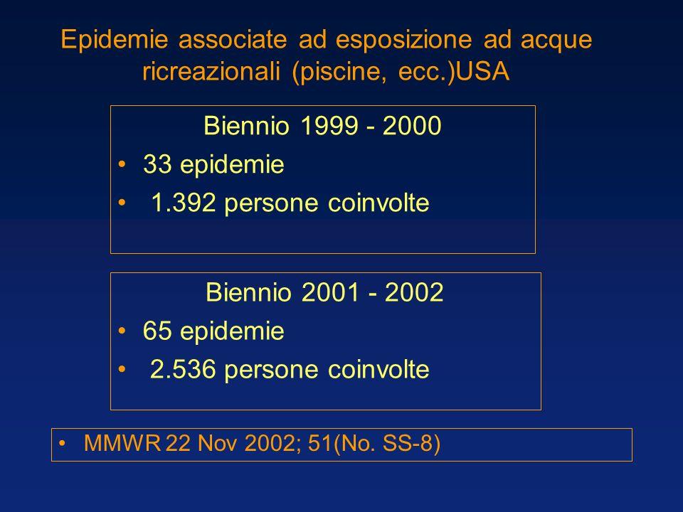 Epidemie associate ad esposizione ad acque ricreazionali (piscine, ecc