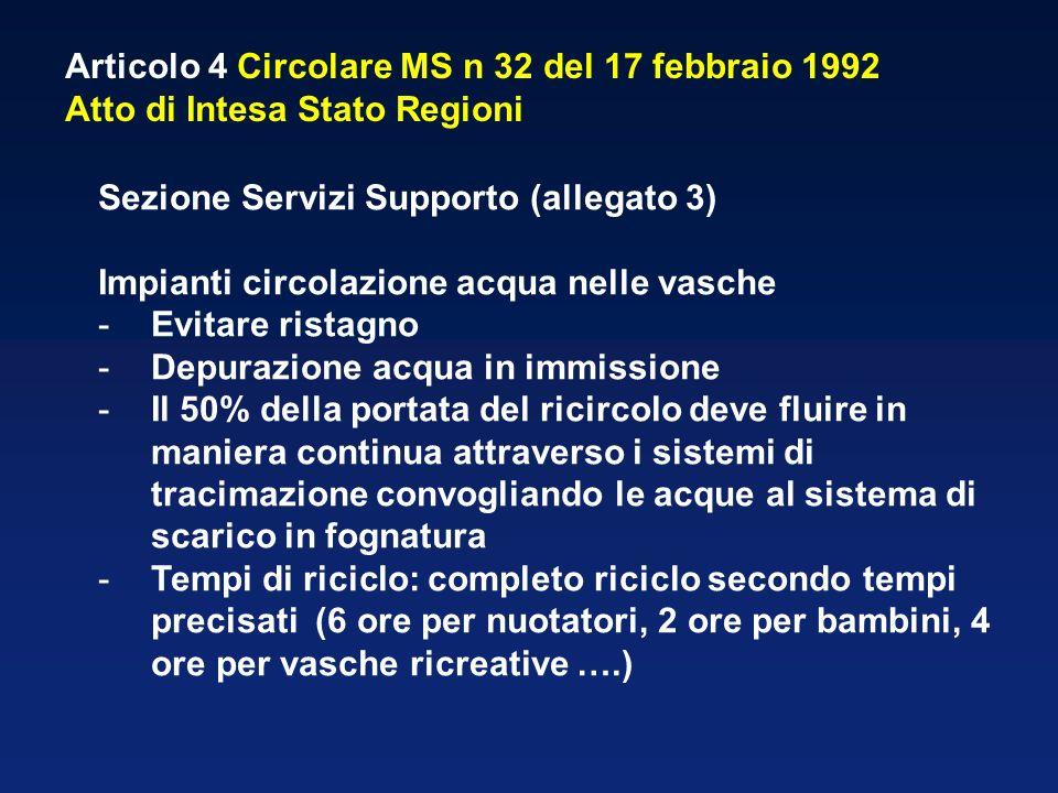 Articolo 4 Circolare MS n 32 del 17 febbraio 1992