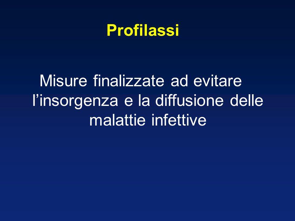 Profilassi Misure finalizzate ad evitare l'insorgenza e la diffusione delle malattie infettive