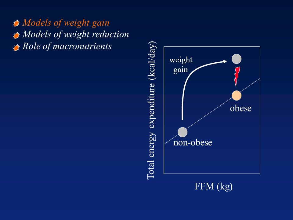 Models of weight reduction Role of macronutrients