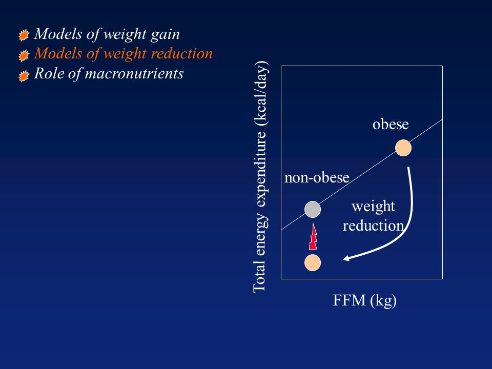 Models of weight gain Models of weight reduction. Role of macronutrients. obese. Total energy expenditure (kcal/day)