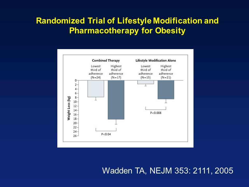 Randomized Trial of Lifestyle Modification and