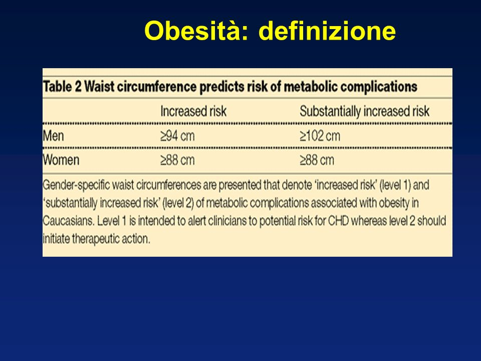 Obesità: definizione