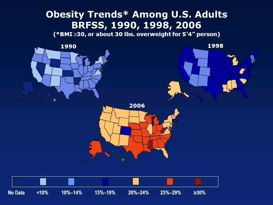 Obesity Trends* Among U.S. Adults BRFSS, 1990, 1998, 2006