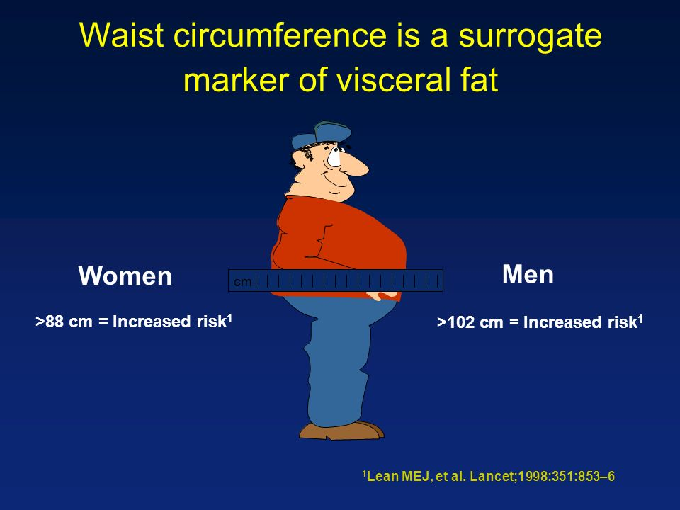Waist circumference is a surrogate marker of visceral fat