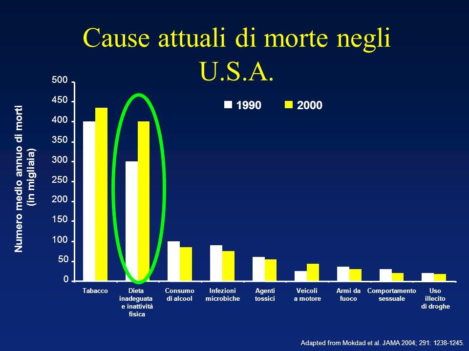Cause attuali di morte negli U.S.A.