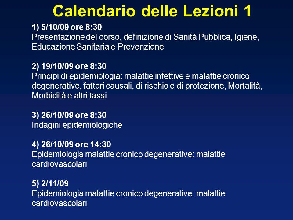 Calendario delle Lezioni 1