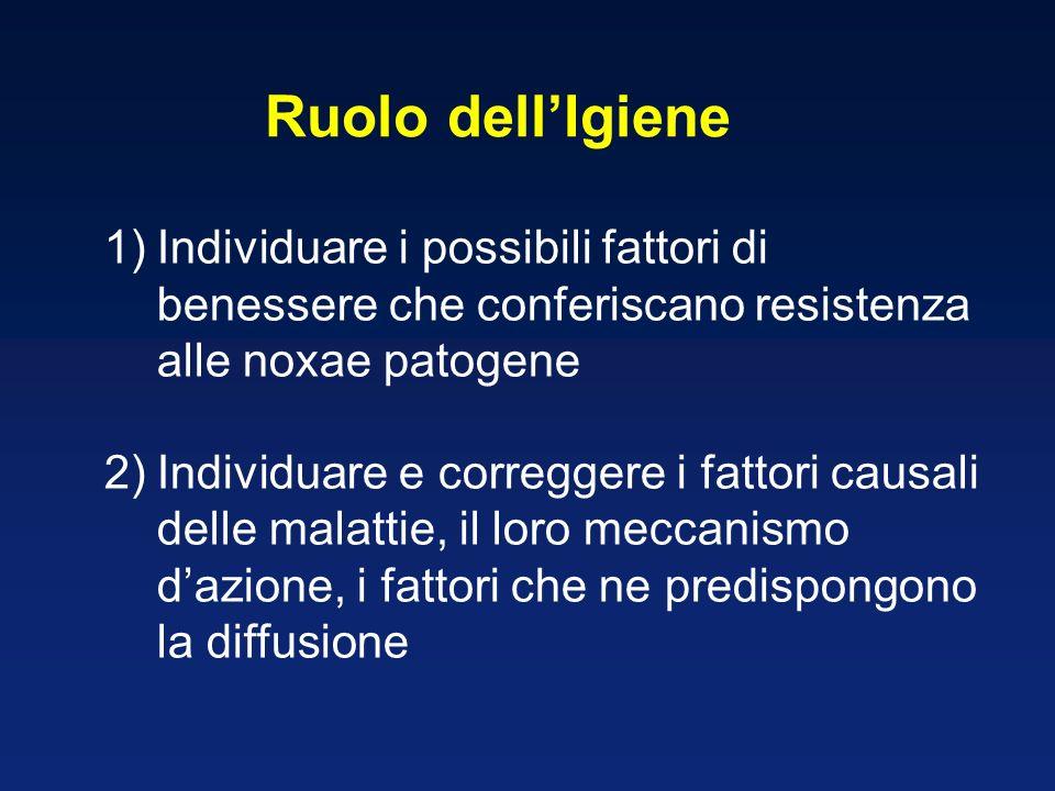 Ruolo dell'Igiene Individuare i possibili fattori di benessere che conferiscano resistenza alle noxae patogene.